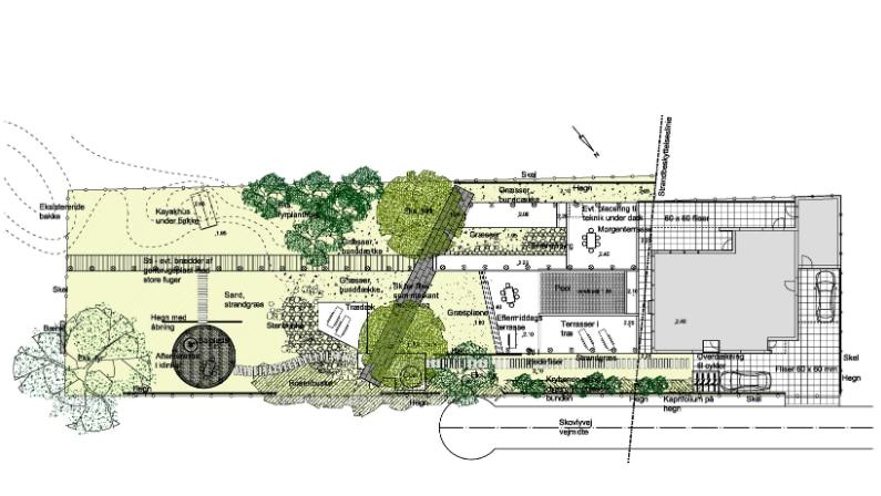 Dispositionsplan over haven i Karlslunde