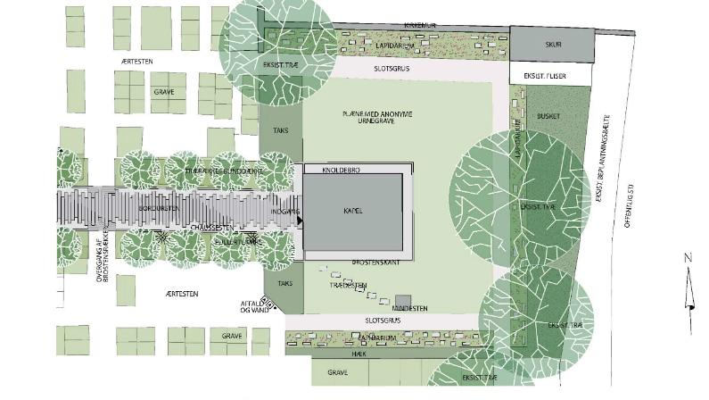Dispositionsforslag, nyt lapidarium